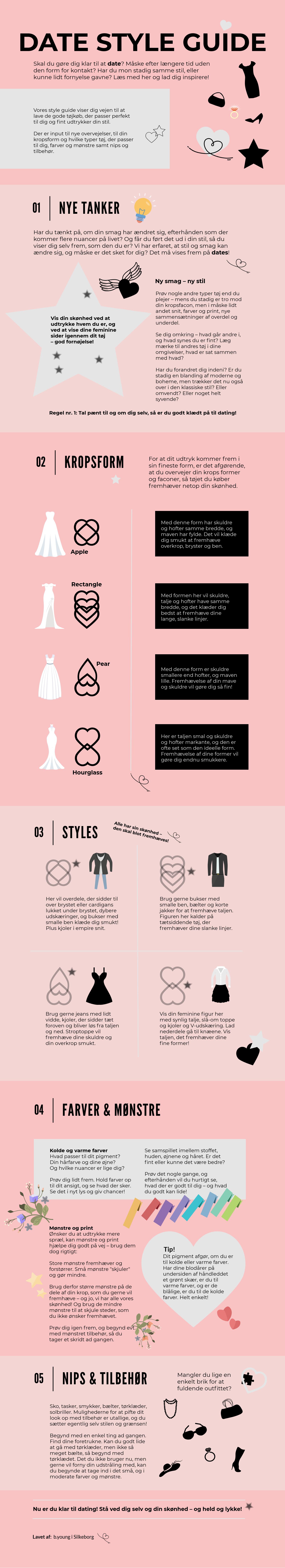 Style guide til dating